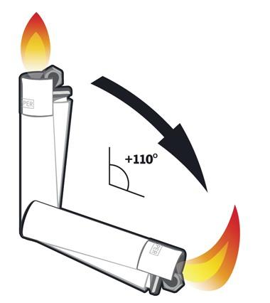 Die Kippflamme des Clipper für einfaches Pfeifen- und Bongrauchen
